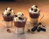 рецепты кофейных напитков