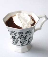 как приготовить горячий шоколад дома